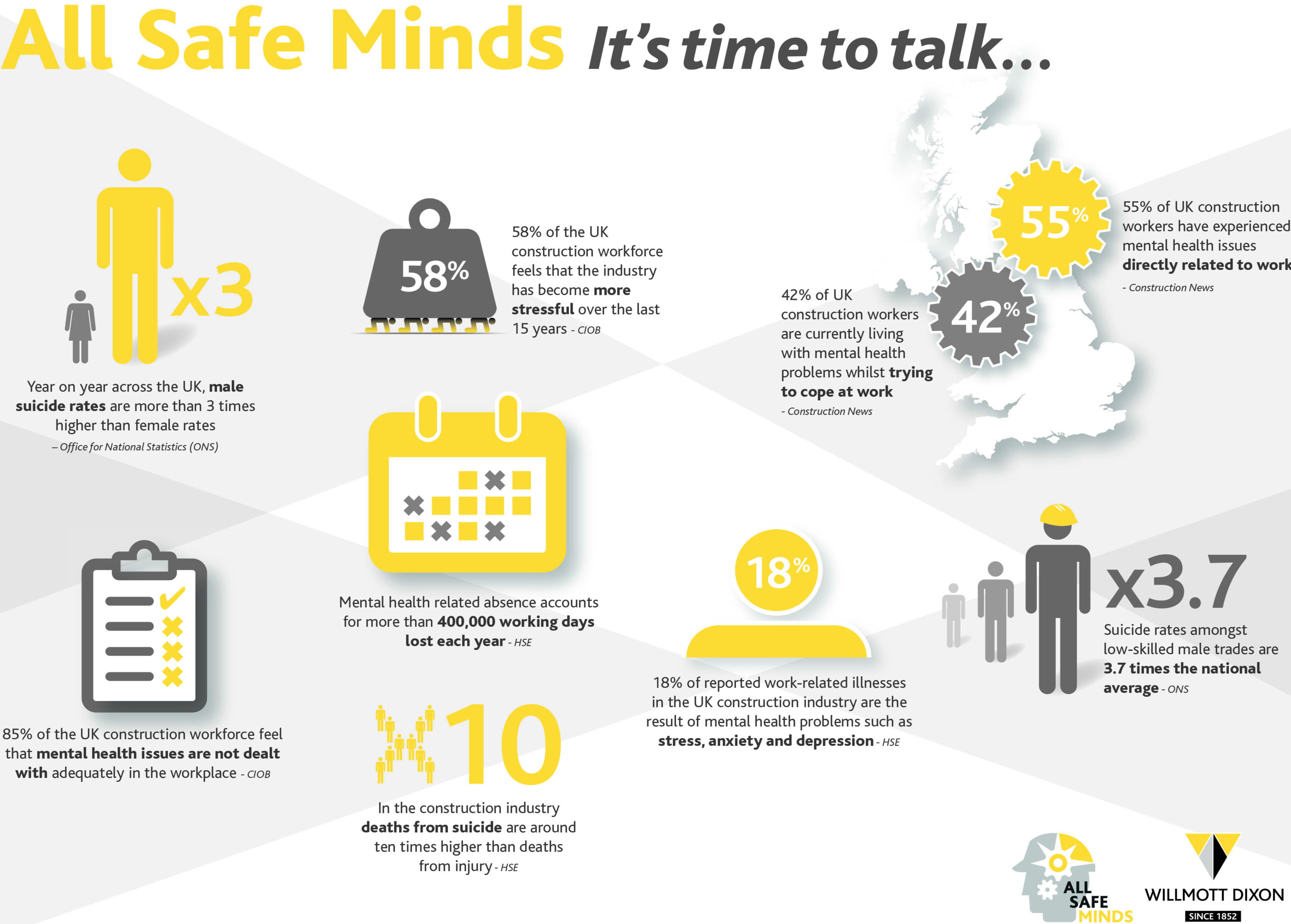 All Safe Minds infographic.jpg